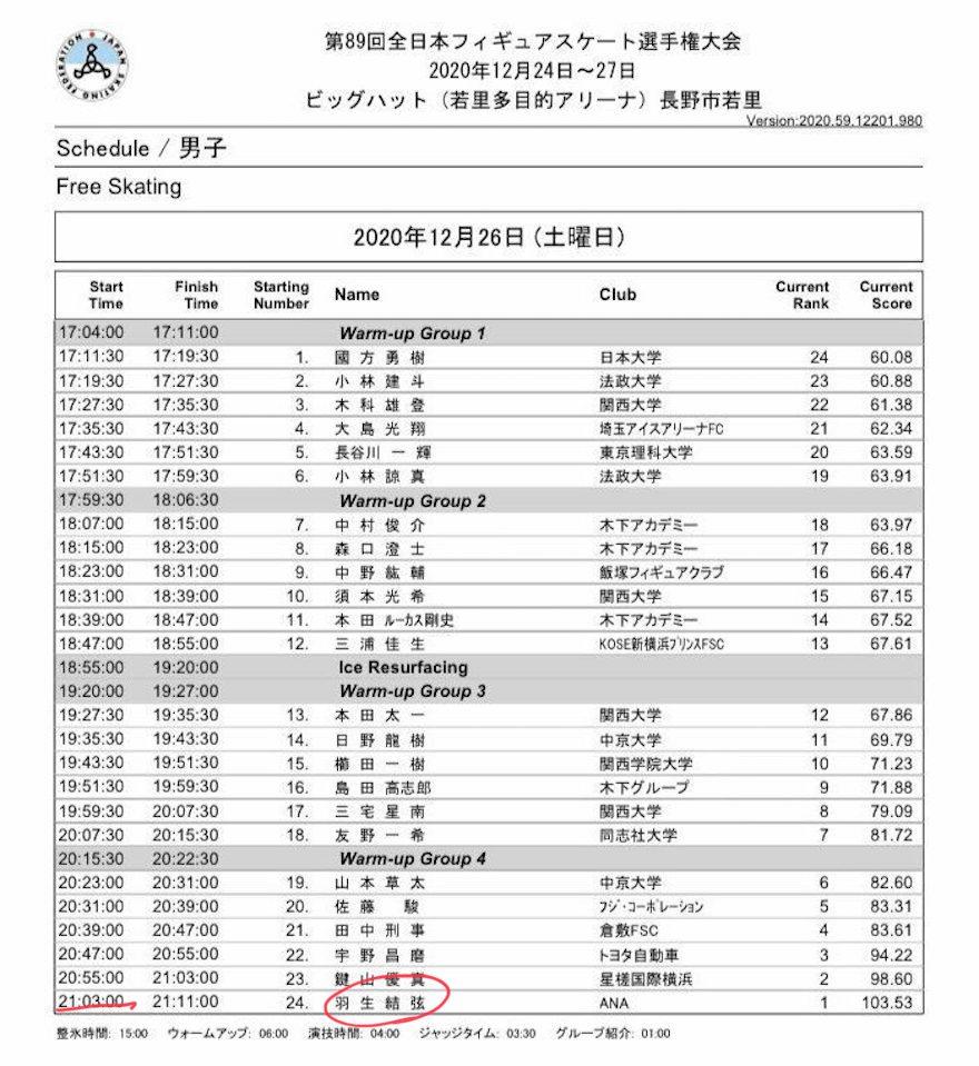 全日本フィギュアの男子シングルフリーの滑走順