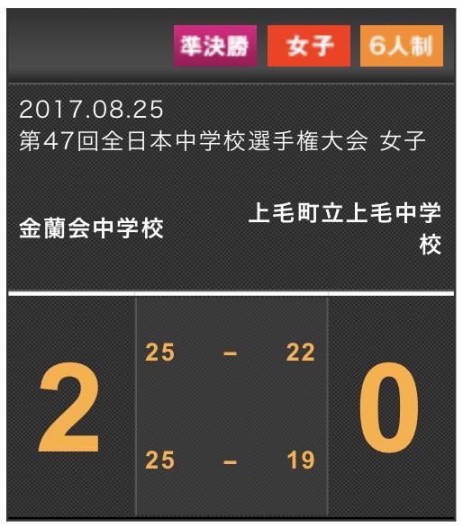 第47回全日本中学校選手権大会 女子 準決勝結果